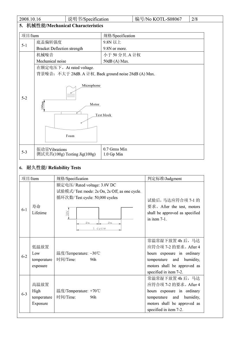 C0834B011F Coin Vibration Motor 02