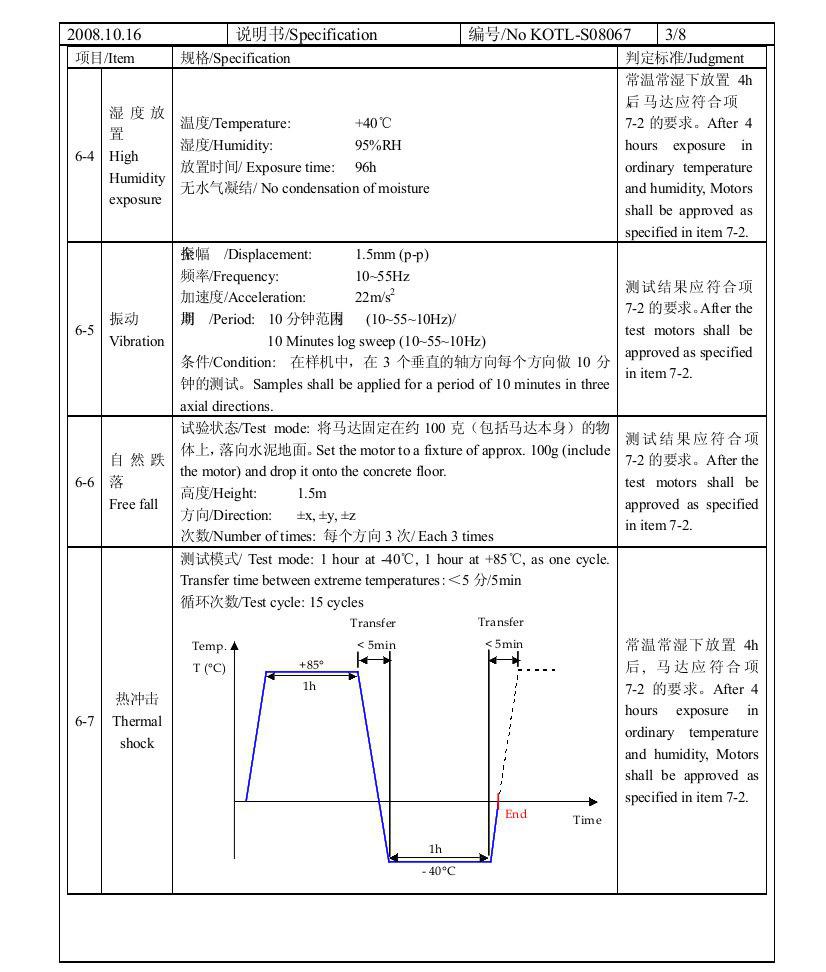 C0834B011F Coin Vibration Motor 03