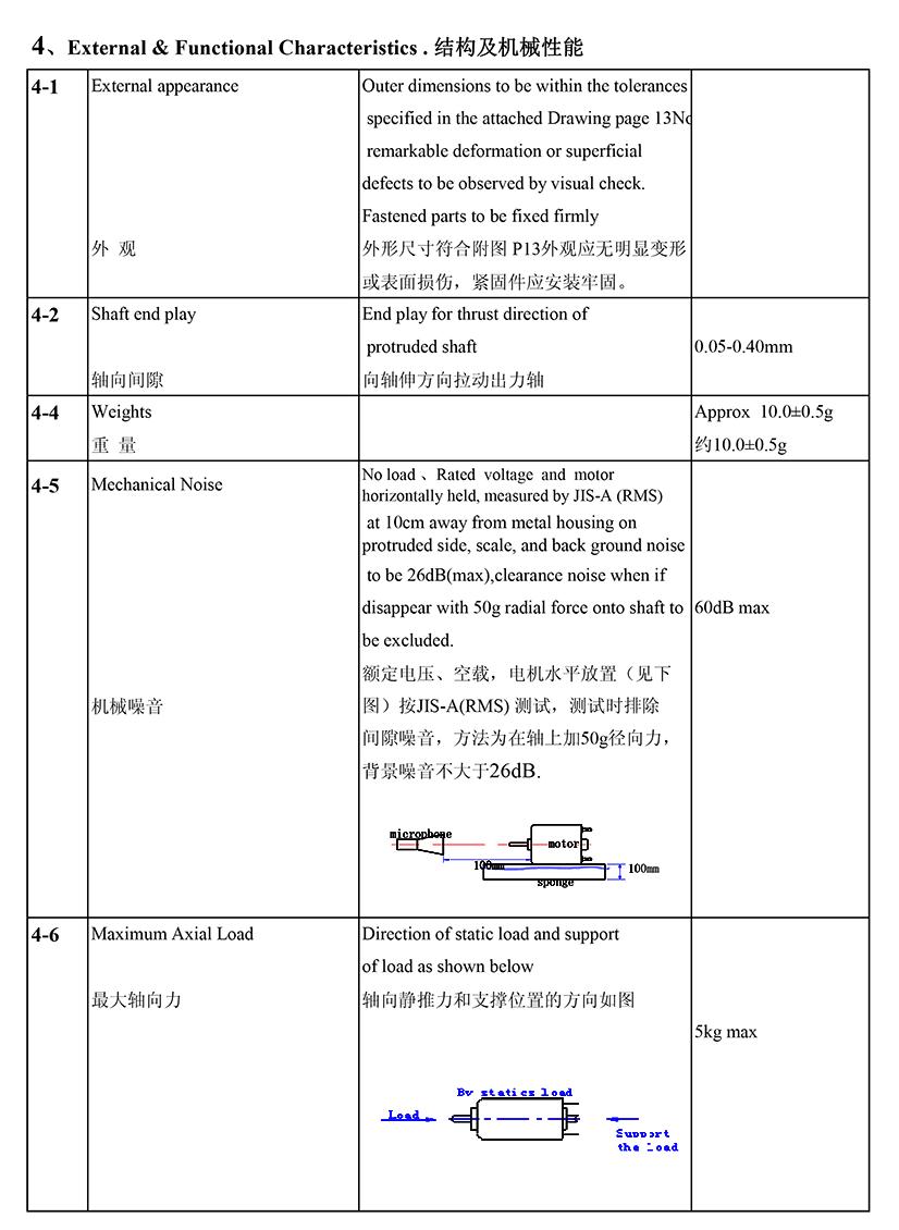 JP12-95J100A Cylindrical Vibration Motor 03