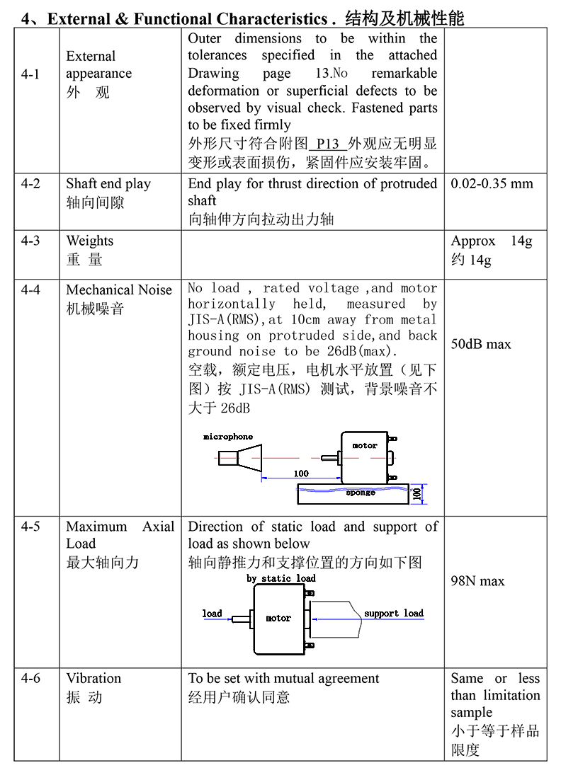 JP16-70E310 Cylindrical Vibration Motor 03