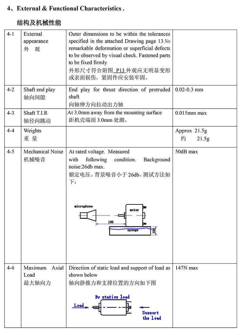 JQ24-35E400C Cylindrical Vibration Motor 03