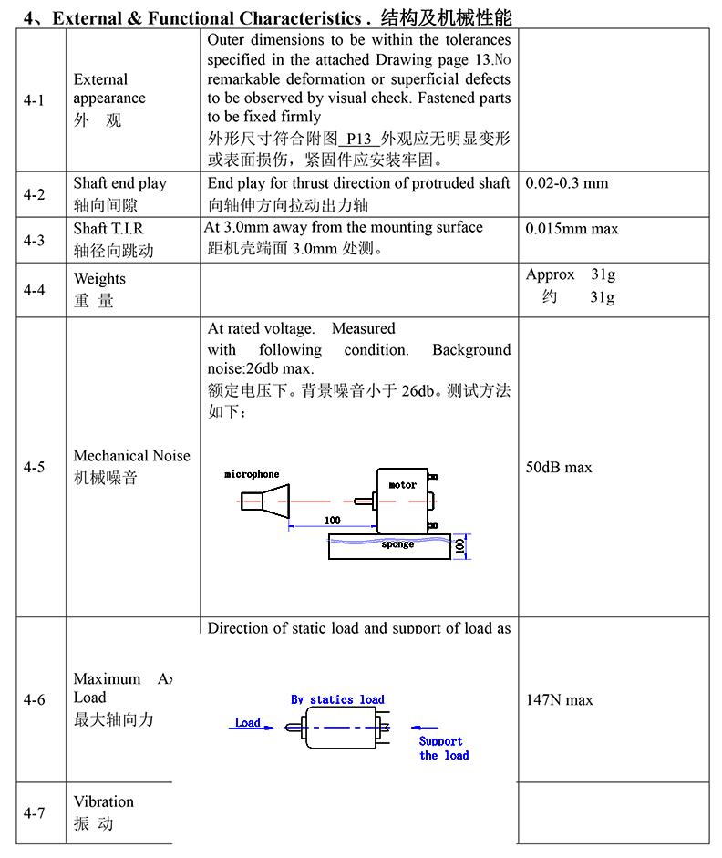 JQ24-35F580C Cylindrical Vibration Motor 03