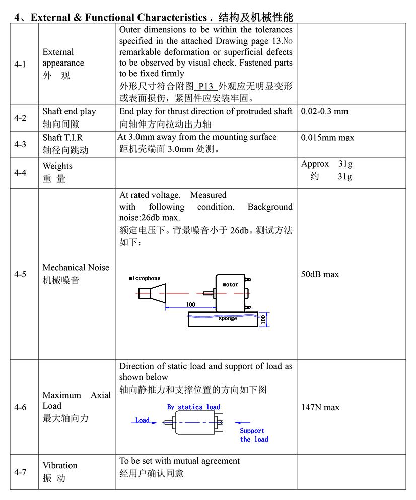 JQ24-35K270B Cylindrical Vibration Motor 03