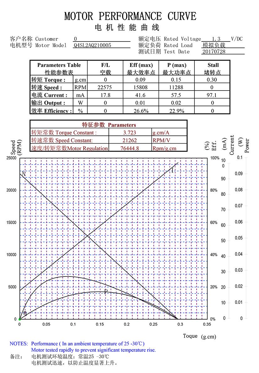 Q4SL2AQ210005 DC Micro Motor – Coreless with Brushes 02