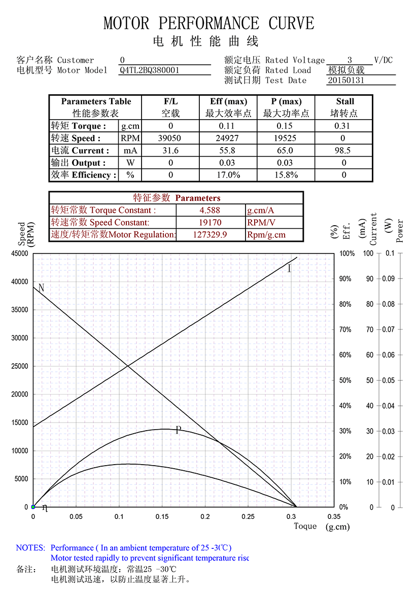 Q4TL2BQ380001 DC Micro Motor – Coreless with Brushes 02