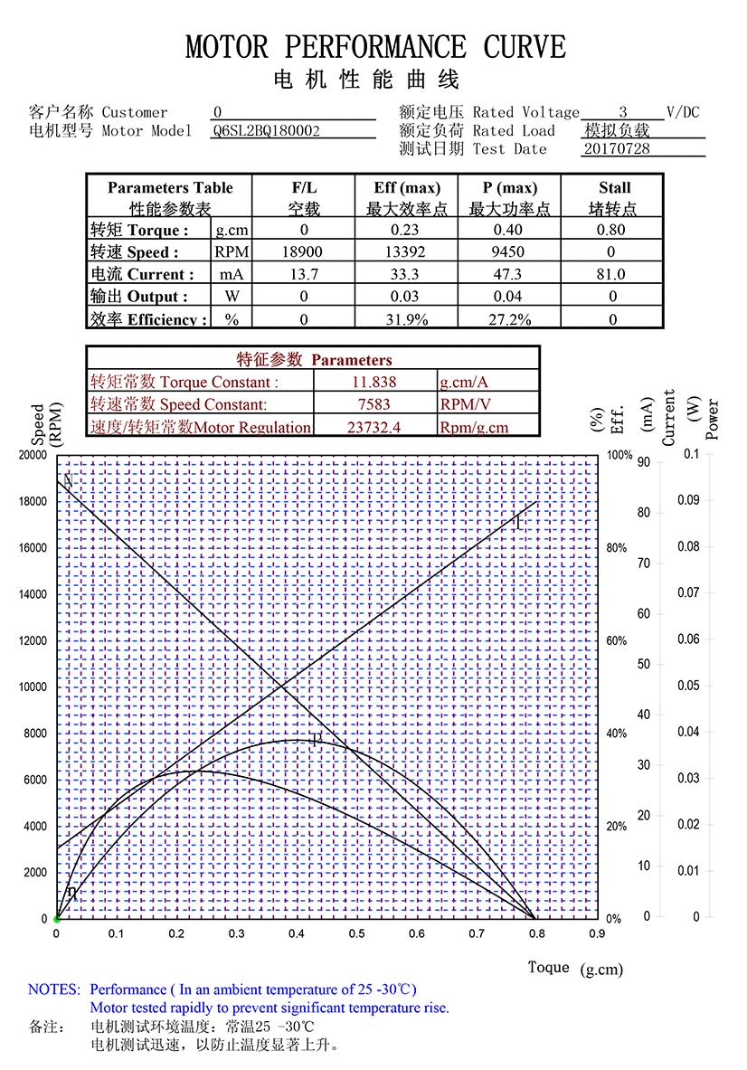 Q6SL2BQ180002 DC Micro Motor – Coreless with Brushes 02