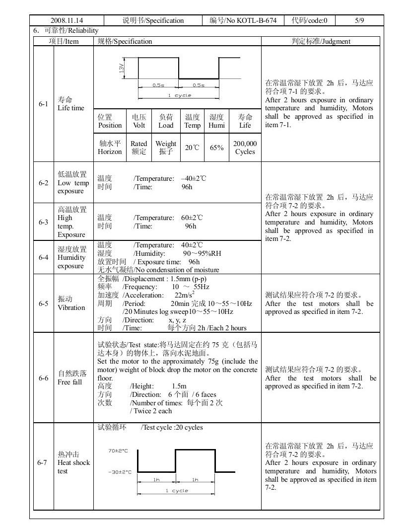 Z6CC3A0540001 Cylindrical Vibration Motor 03