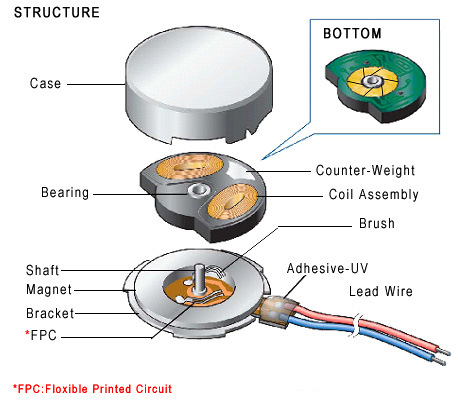 Assembly Drawing Vibration Motor