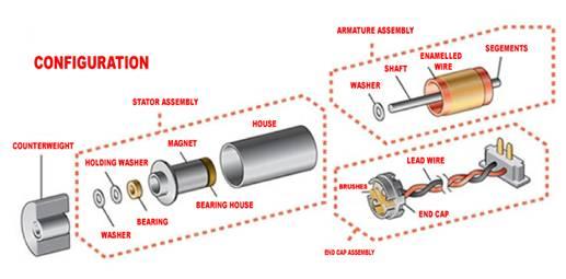 Assembly Drawing Vibration Motor