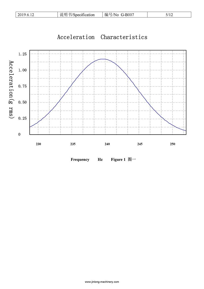 G0825001D smallest LRA coin vibration motor 06