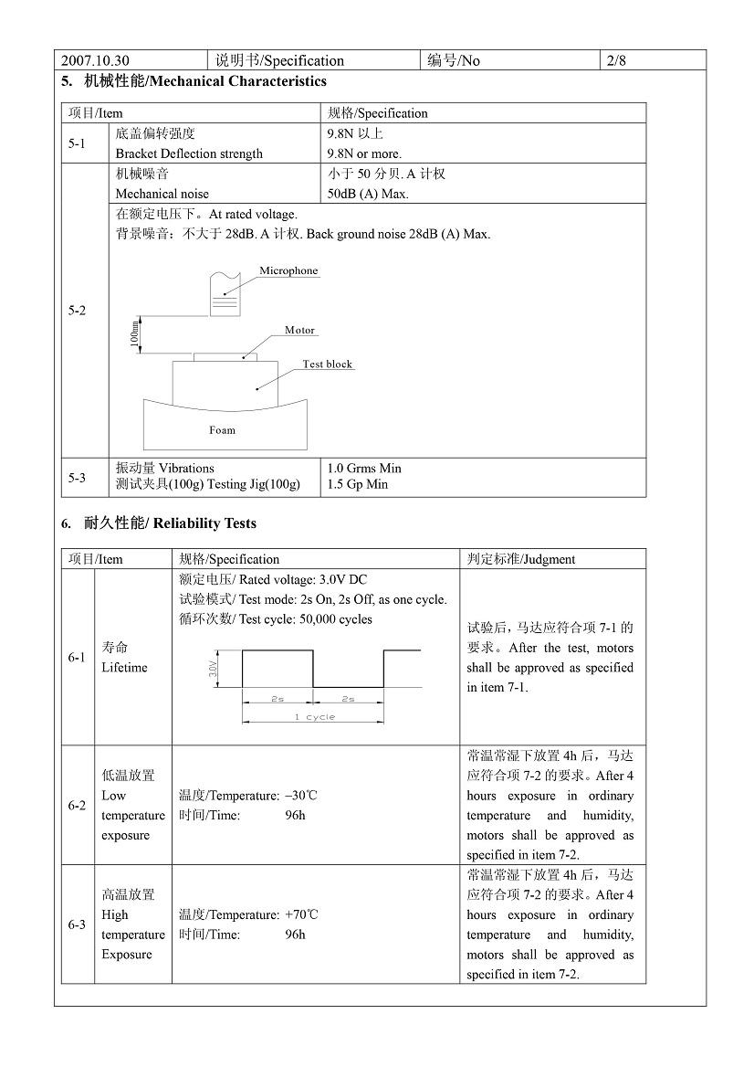 C1034B018F Coin Vibration Motor 04