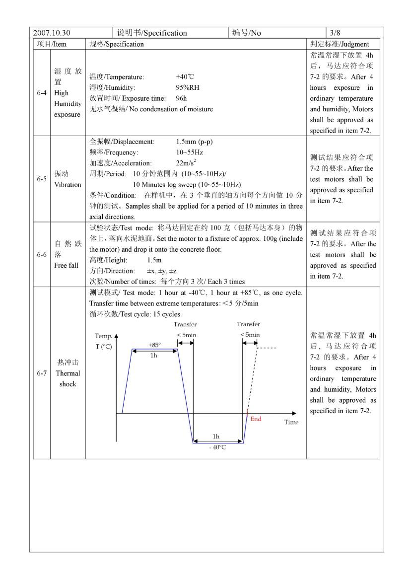 C1034B018F Coin Vibration Motor 05