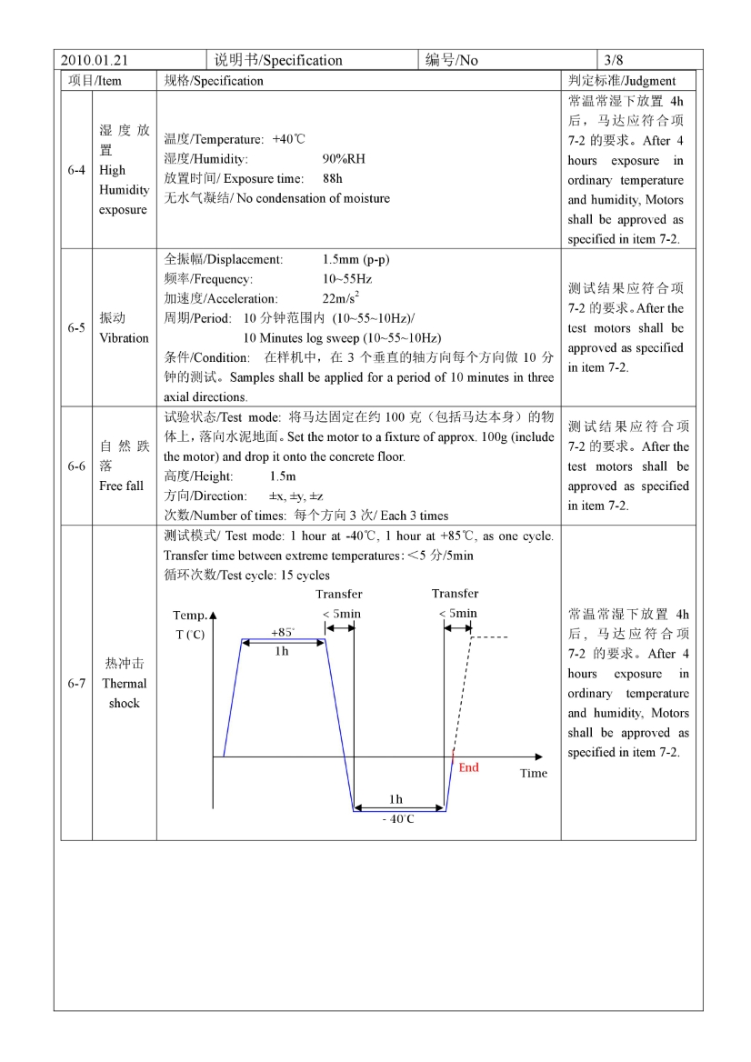 C1034B400D 3V Coin Vibration Motor 05