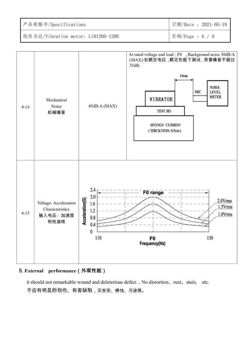 L181206-120H LRA LINEAR VIBRATION DATA 06